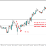 Genuine Forex Signals Provider – Must Do This.