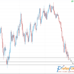 EURUSD Weekly Trading Forecast December 8, 2014