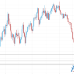 EURUSD Weekly Trading Forecast December 1, 2014