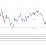 EURUSD Weekly Trading Forecast January 26, 2015