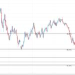 EURUSD Weekly Trading Forecast January 19, 2015