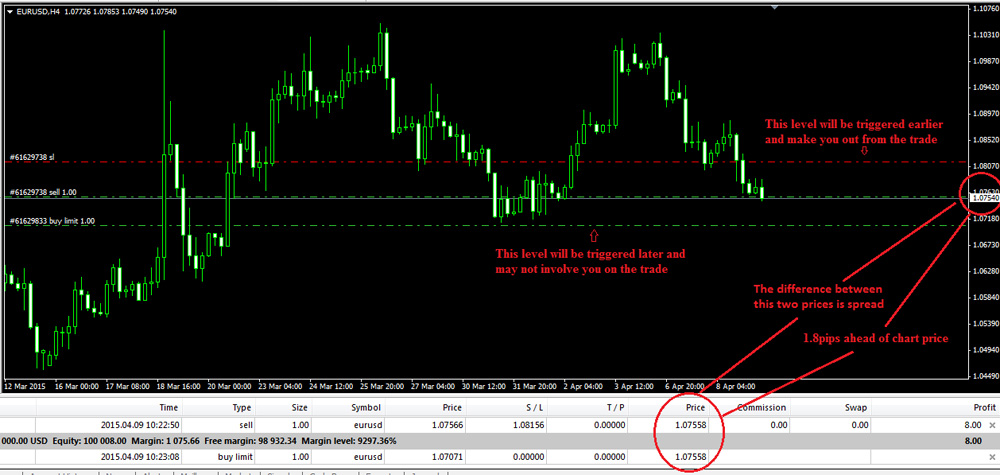 forex trading tutorial for free
