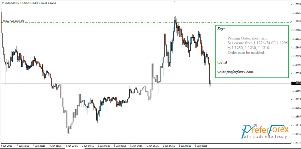 NFP Forex Signals