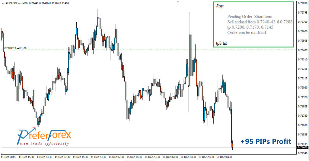 forex news trading tips