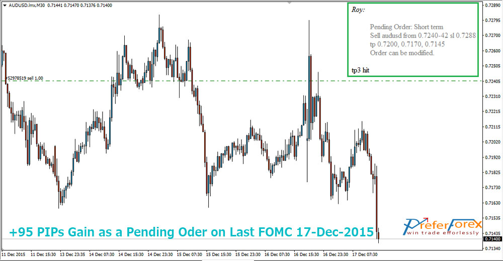 how to trade during FOMC