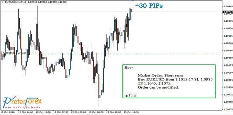 eurusd trade alert