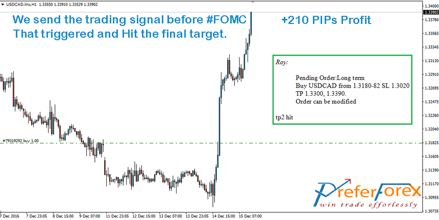 forex trading during fomc