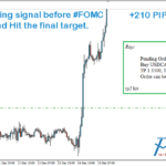 How does fomc affect forex